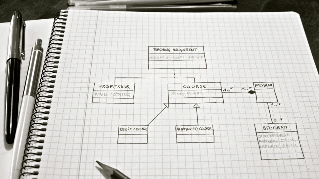 UML Class Diagrams for Software Engineering - CourseWire